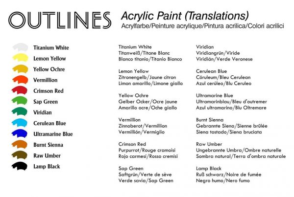 Paint Colour chart with Translations